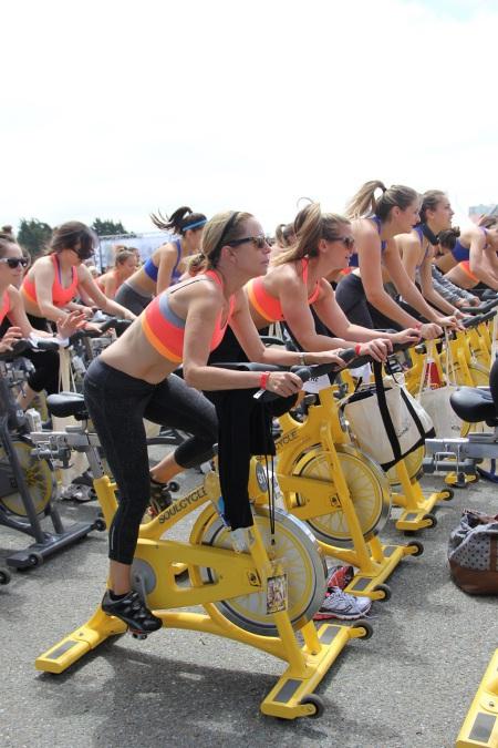 Rätt motionscykel