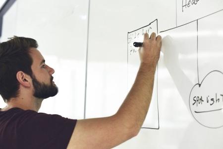 Whiteboardtavla för presentation och projektmöten.